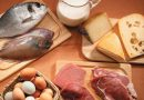 Animal proteins still the preferred American protein source, finds Nielsen study